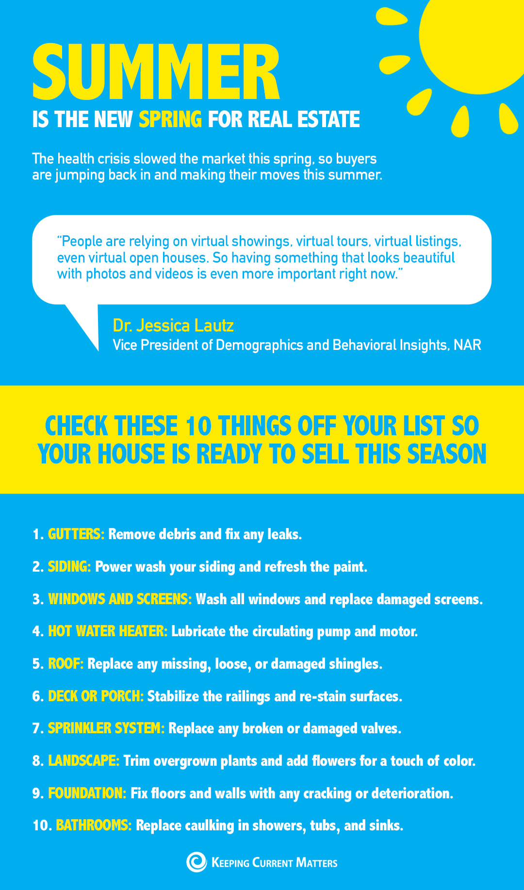 10 item selling checklist graphic it is a live link