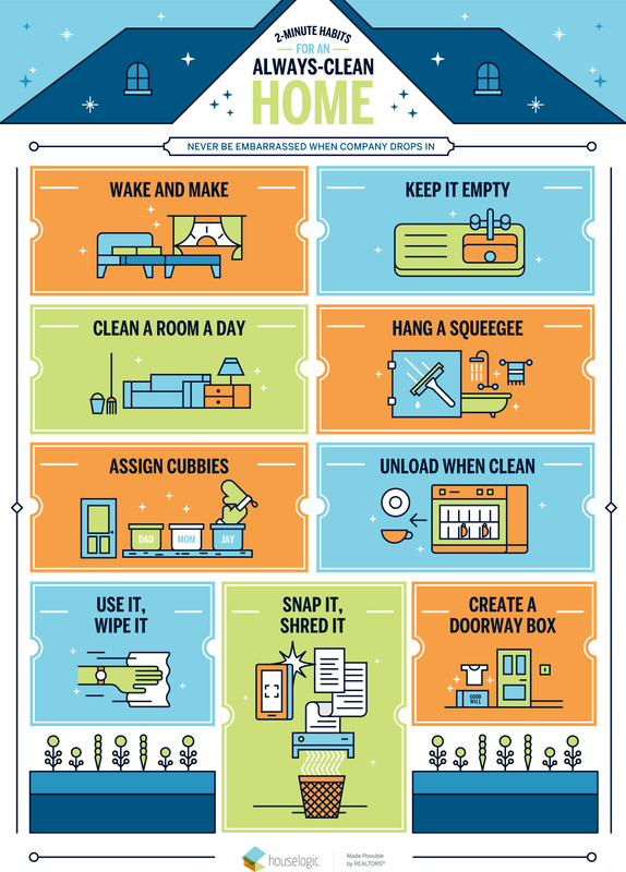 Clean Home Habits Graphic -it is a live link